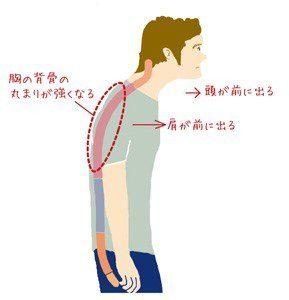 「背骨伸ばし」の画像検索結果